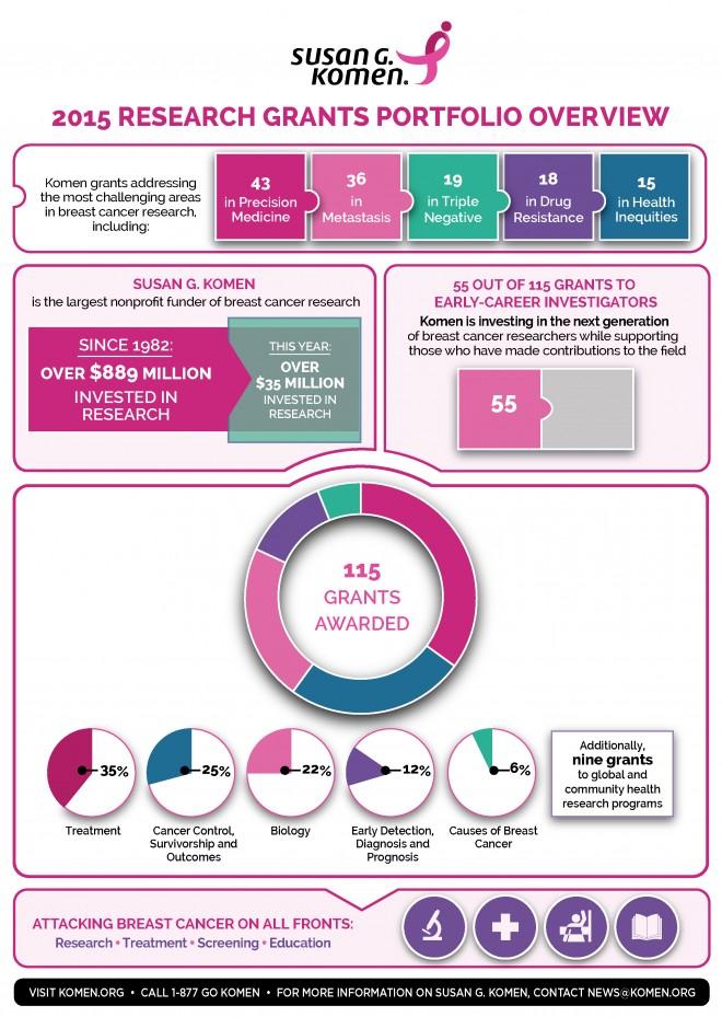 Infographic 9-9-15 R2